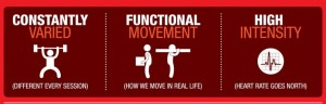 Constantly Varied, Functional Movement, High Intensity